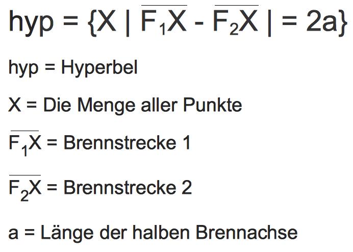hyperbeln deutsch