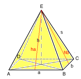 Pyramide Mit Rechteckiger Grundfläche Wwwmein Lernenat
