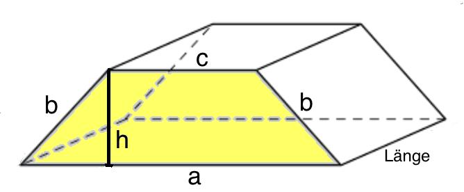 Trapezförmiges Prisma