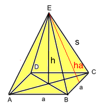 Mantel einer pyramide mit quadratischer grundflache